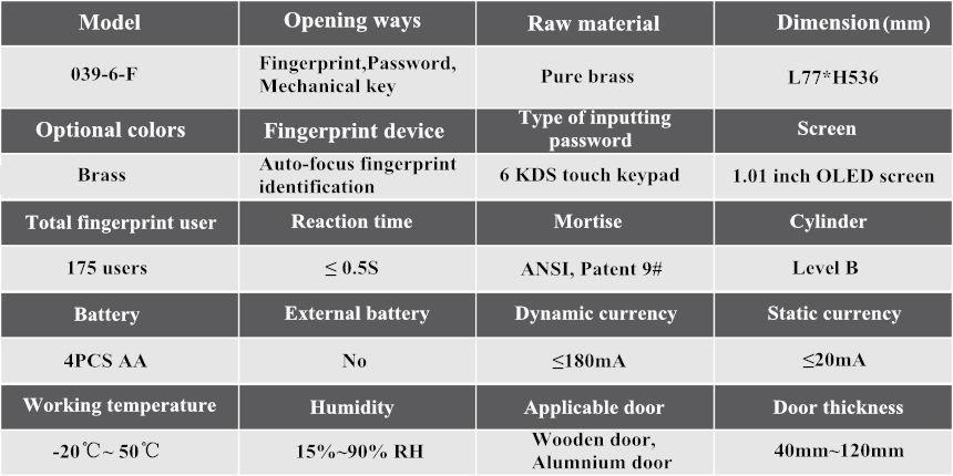 مشخصات قفل الکترونیکی رویال